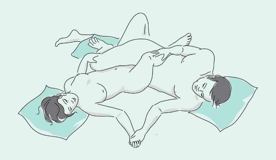 postura para estimular la libido